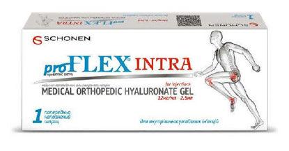 Світлина Профлекс Интра 20 мг / мл шприц 3 мл